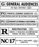 Rating Film Ratings