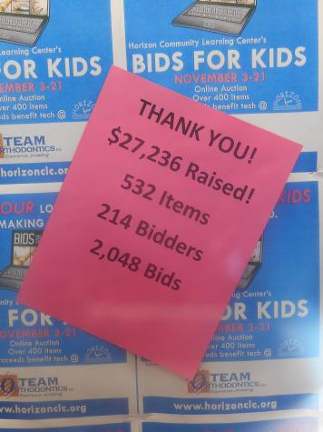 A Successful End for Bids for Kids