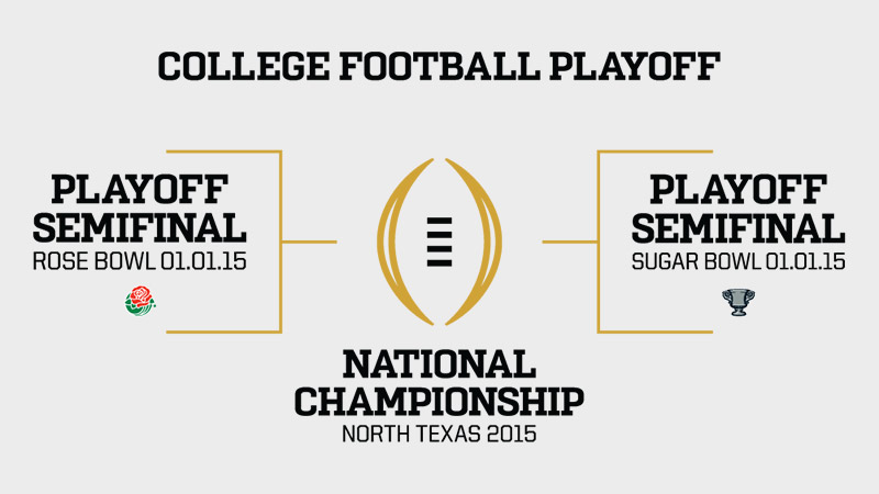 This year's new college football playoff should add even more excitement in the road to a national title.