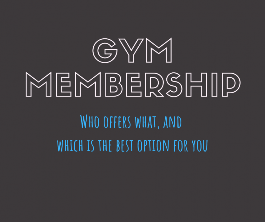 Finding+The+Right+Gym+Membership
