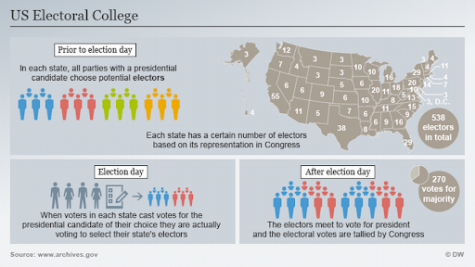 Image of Election Process courtesy of Archives.gov