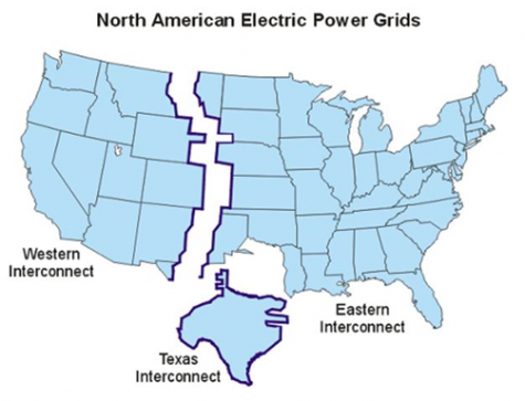 Because it is on an independent power grid, Texas got hit hard after storms.