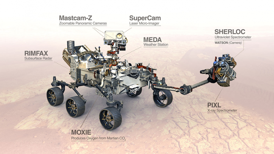A 3-D diagram of the Perseverance rover, which gives an idea of how big the rover is. It is about the size of a car for reference.