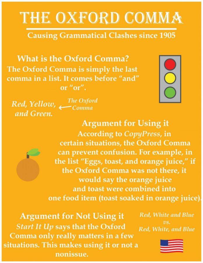 Oxford Comma Controversy