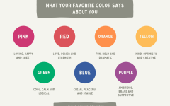 Color and Personalities