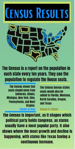 2020 Census Changes
