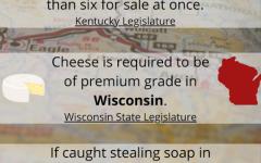 America's Strange Laws