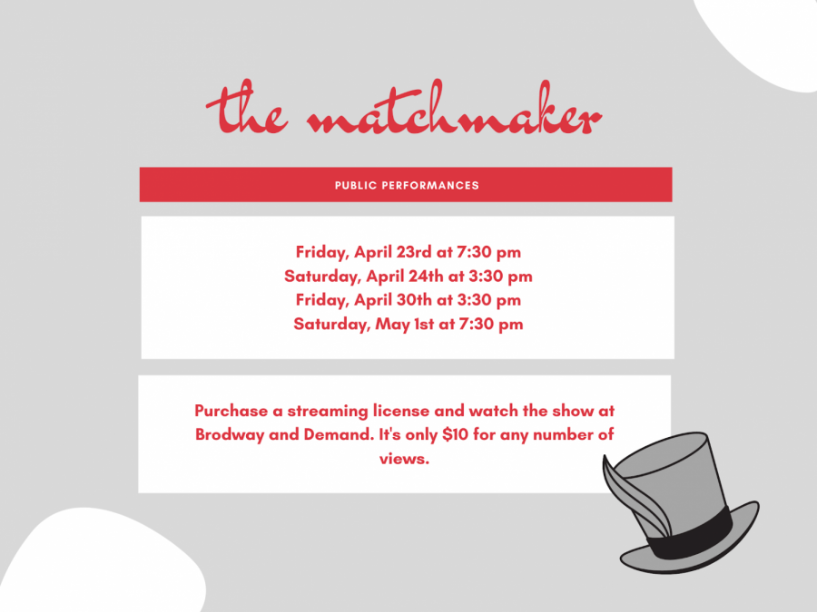 Performance dates for The Matchmaker.