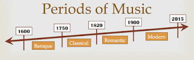 "The General Term, ""Classical Music"""
