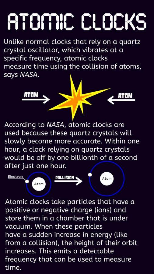 278 - Thompson - Atomic Clocks.jpg (Molinar!Britt!)