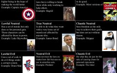 Personality Alignments in Fiction